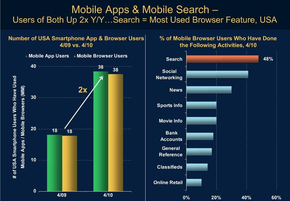 Internet Trends_screenshot