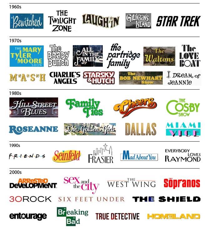 popular typography in TV titles