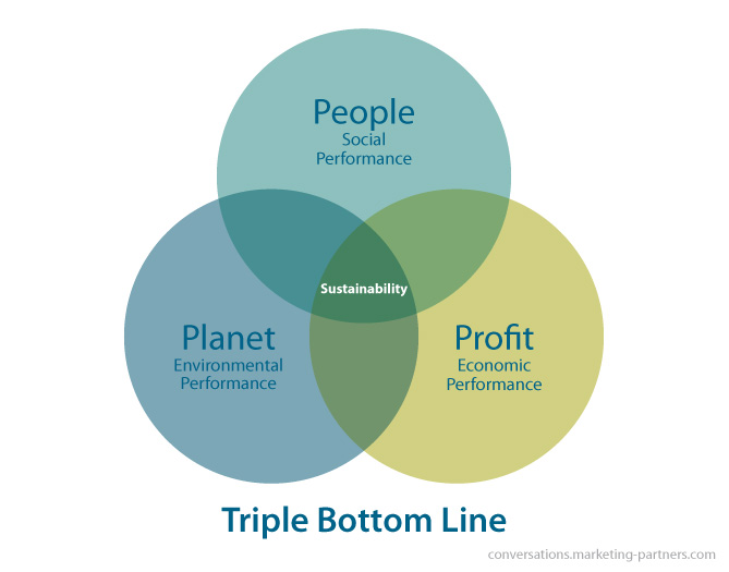 Blog bottom intitle line triple
